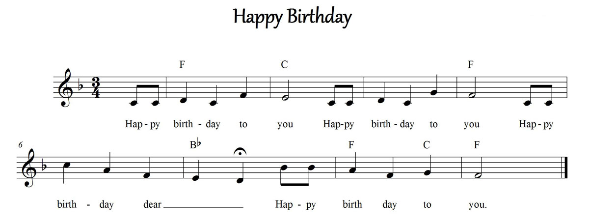 Lyric birthday song lyrics : The Perils of Using Song Lyrics in Your Book (and how to do so ...
